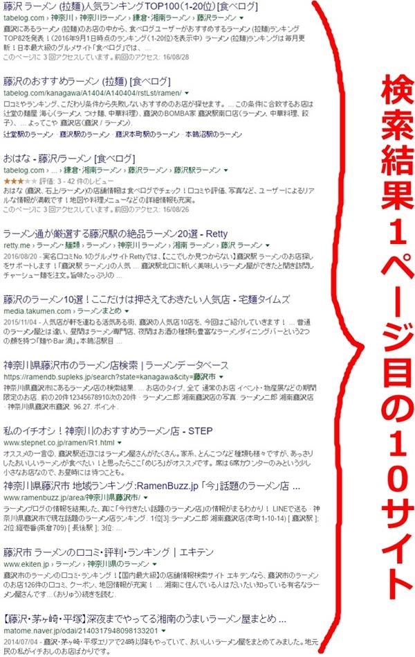 検索結果10サイト