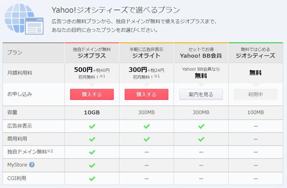 Yahoo!ジオシティーズの料金体系