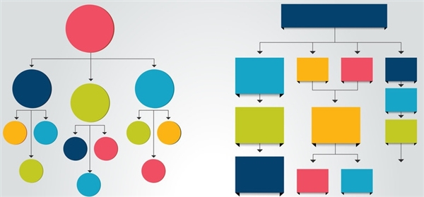 ホームページの構造