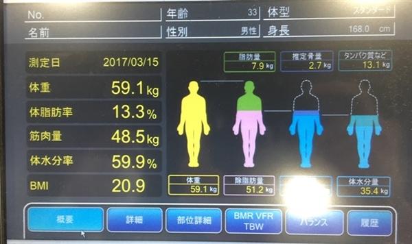 NAS戸塚店のパーソナルトレーニングで計測した体重