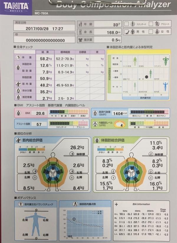 NAS藤沢パーソナルトレーニング結果
