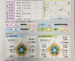 NAS藤沢パーソナルトレーニングの体重計測