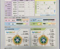 NAS藤沢のパーソナルトレーニングの体重計測