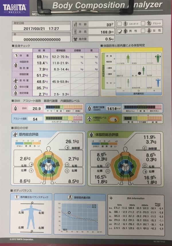 NAS藤沢での体重計測結果2017年3月24日